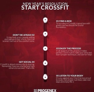 New Year CrossFit
